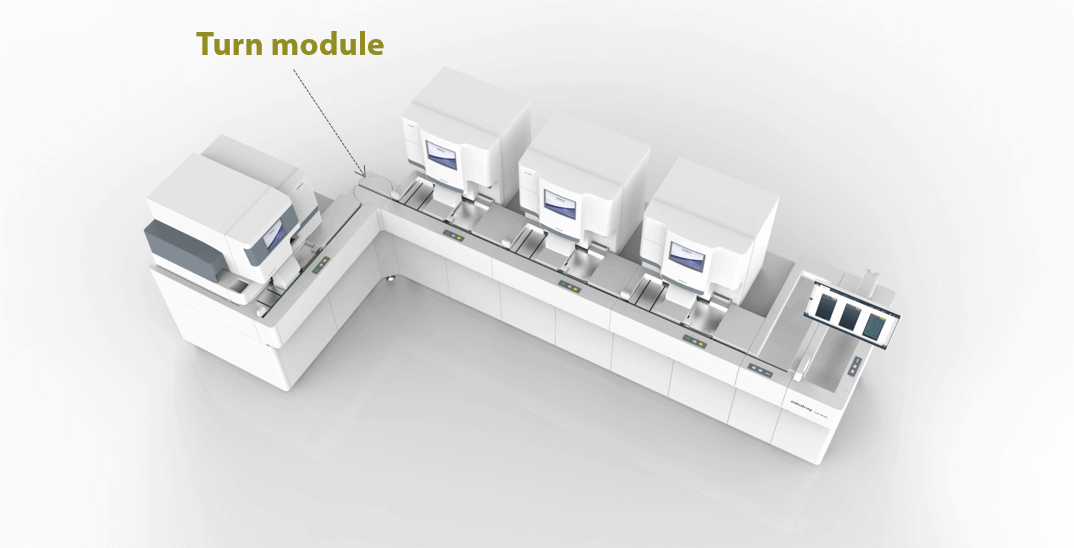 Turn module can turn the sample racks in another direction.